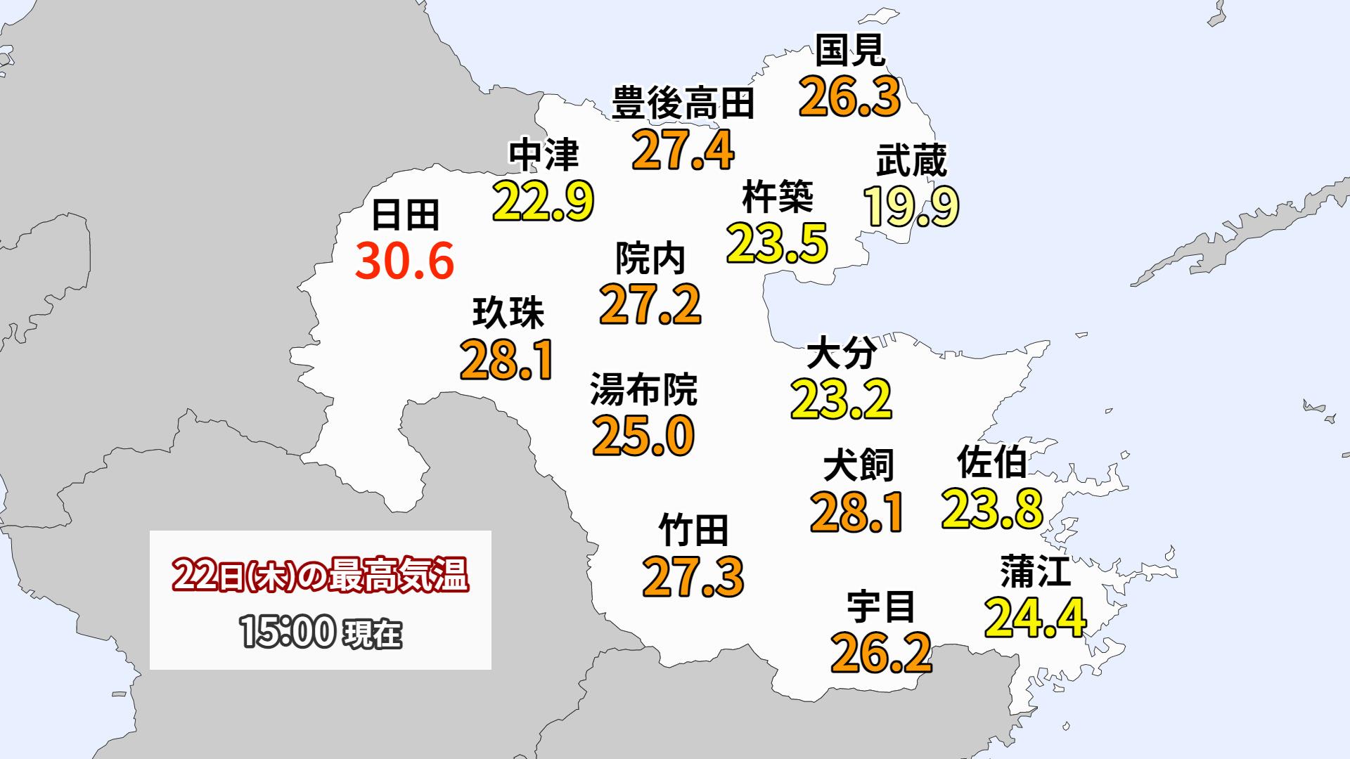 20210422大分の最高気温